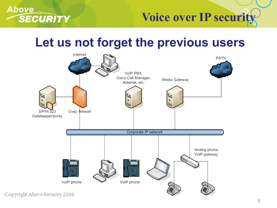 Copyright Above Security 2006 8 Let us not forget the previous users Voice over IP security