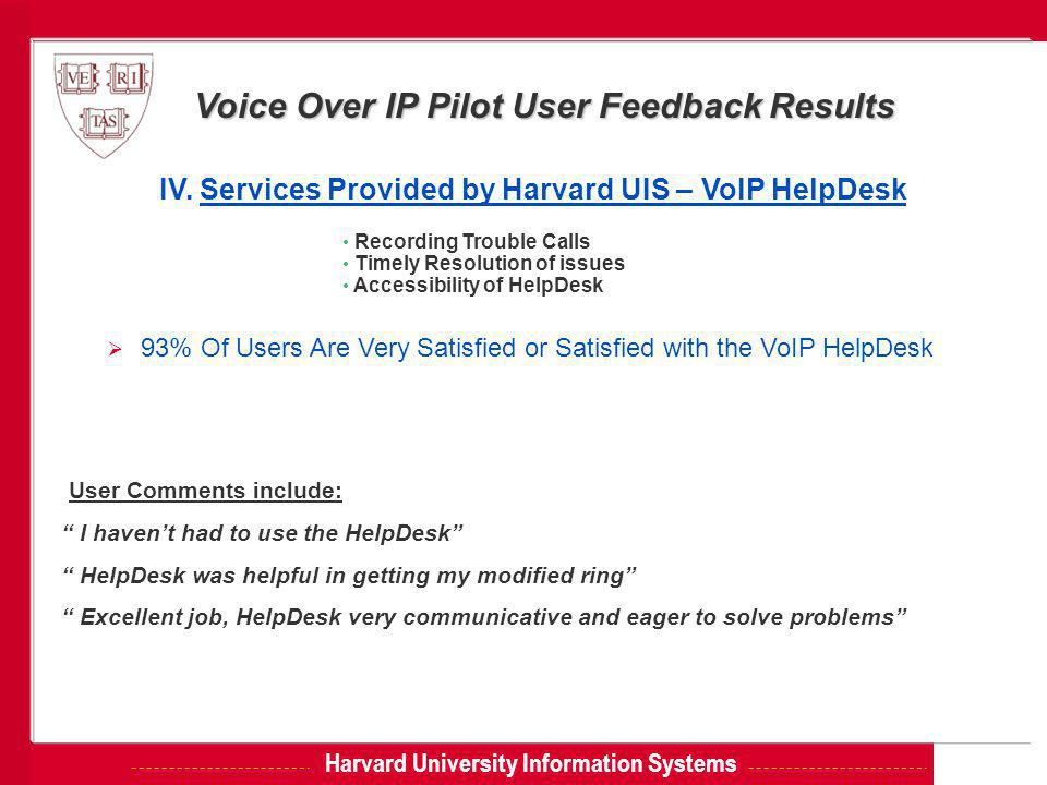 Harvard University Information Systems Voice Over IP Pilot User Feedback Results  93% Of Users Are Very Satisfied or Satisfied with the VoIP HelpDesk User Comments include: I haven't had to use the HelpDesk HelpDesk was helpful in getting my modified ring Excellent job, HelpDesk very communicative and eager to solve problems IV.
