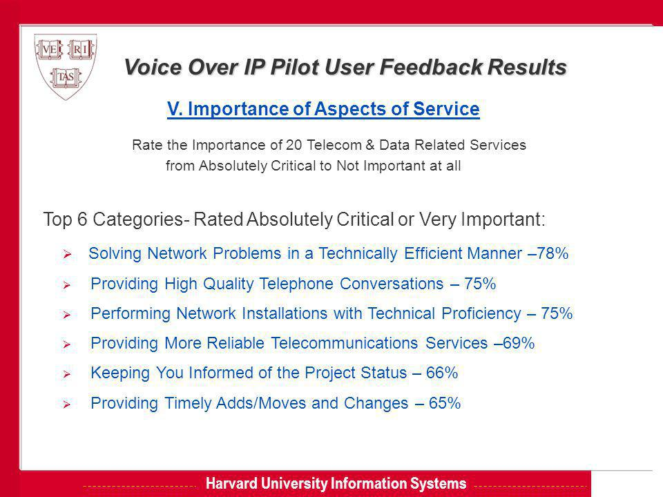 Harvard University Information Systems Voice Over IP Pilot User Feedback Results Top 6 Categories- Rated Absolutely Critical or Very Important:  Solving Network Problems in a Technically Efficient Manner –78%  Providing High Quality Telephone Conversations – 75%  Performing Network Installations with Technical Proficiency – 75%  Providing More Reliable Telecommunications Services –69%  Keeping You Informed of the Project Status – 66%  Providing Timely Adds/Moves and Changes – 65% V.
