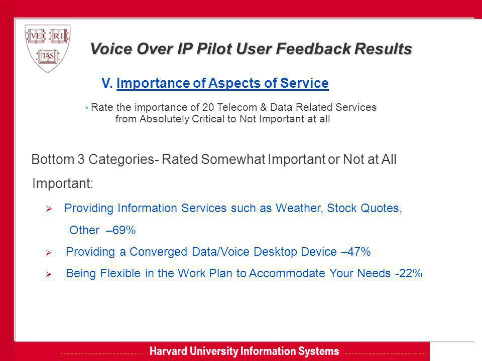 Harvard University Information Systems Voice Over IP Pilot User Feedback Results Bottom 3 Categories- Rated Somewhat Important or Not at All Important:  Providing Information Services such as Weather, Stock Quotes, Other –69%  Providing a Converged Data/Voice Desktop Device –47%  Being Flexible in the Work Plan to Accommodate Your Needs -22% V.