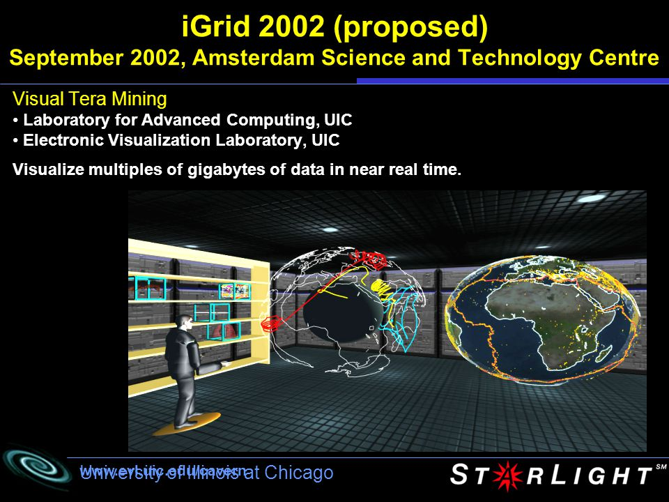 University of Illinois at Chicago iGrid 2002 (proposed) September 2002, Amsterdam Science and Technology Centre TeraVision: Visualization Streaming over Optical Networks SARA and Vrije University Electronic Visualization Laboratory, UIC TeraVision will demonstrate tiled cluster-to-cluster graphics streaming.
