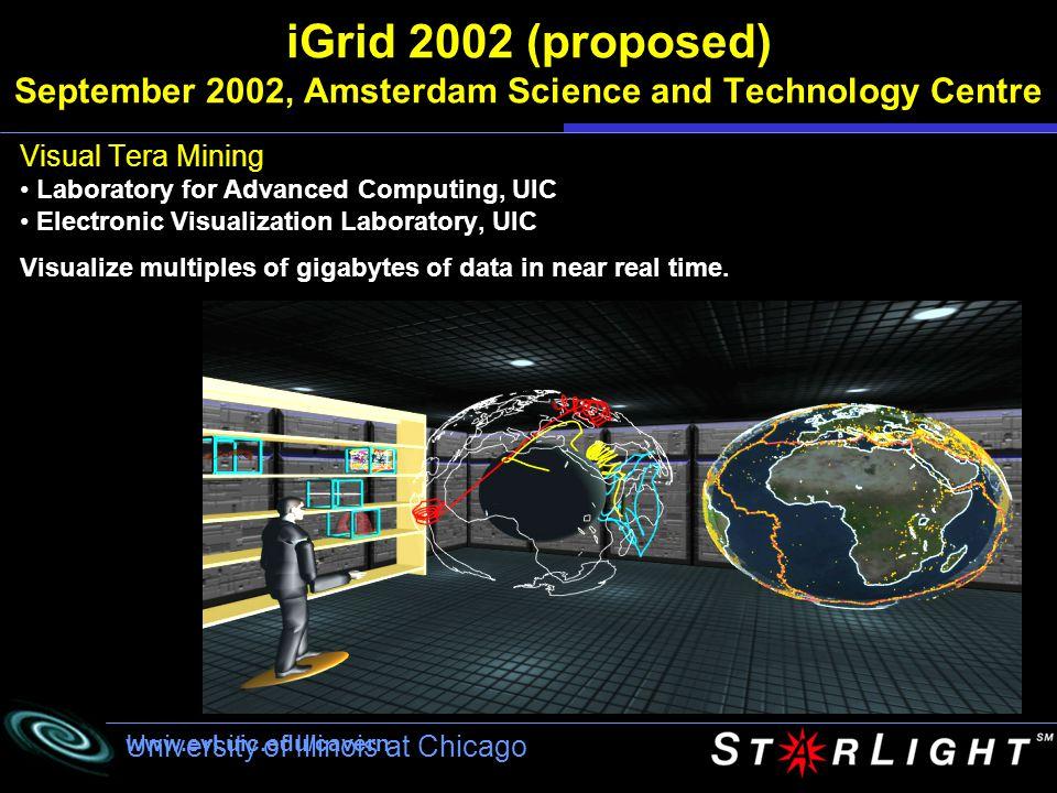 University of Illinois at Chicago LAC UICStarLight EVL 10Gb 2x10Gb TND2 6509 DWDM 10x10 GigE TNV1TND2 6513 DWDM TNV2 6509 Toward Terabits: Proposed RI Development Schedule Year 2: September 2003-August 2004 TNVTNV2 NetwkCisco 6513 10x10GigE at StarLight; (2) 10Gb DWDM lasers for a total capacity of 20Gb (between UIC to Starlight); (2) 10Gb boards for EVL, UIC I-WIREWisconsin, Indiana, Michigan, Pennsylvania.