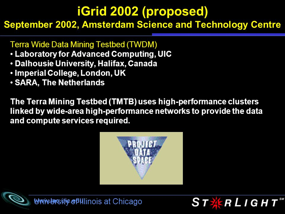 University of Illinois at Chicago iGrid 2002 (proposed) September 2002, Amsterdam Science and Technology Centre Terra Wide Data Mining Testbed (TWDM) Laboratory for Advanced Computing, UIC Dalhousie University, Halifax, Canada Imperial College, London, UK SARA, The Netherlands The Terra Mining Testbed (TMTB) uses high-performance clusters linked by wide-area high-performance networks to provide the data and compute services required.