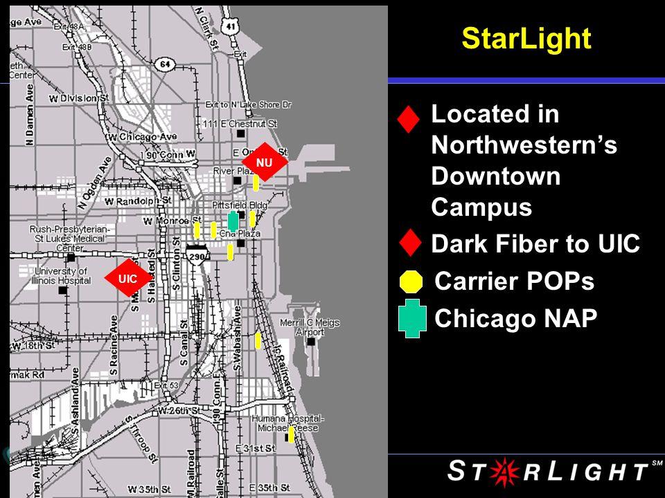 University of Illinois at Chicago Bring Us Your Lambdas! www.startap.net/starlight tom@uic.edu