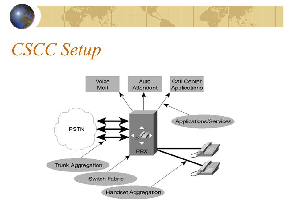 CSCC Setup