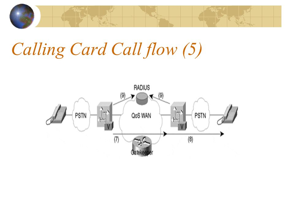 Calling Card Call flow (5)