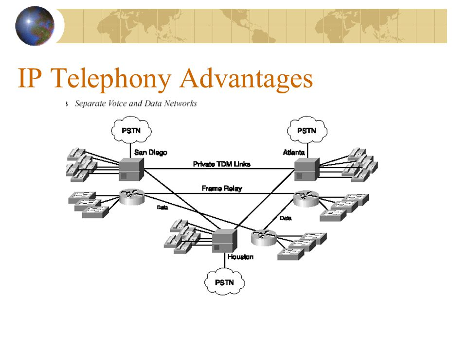 IP Telephony Advantages