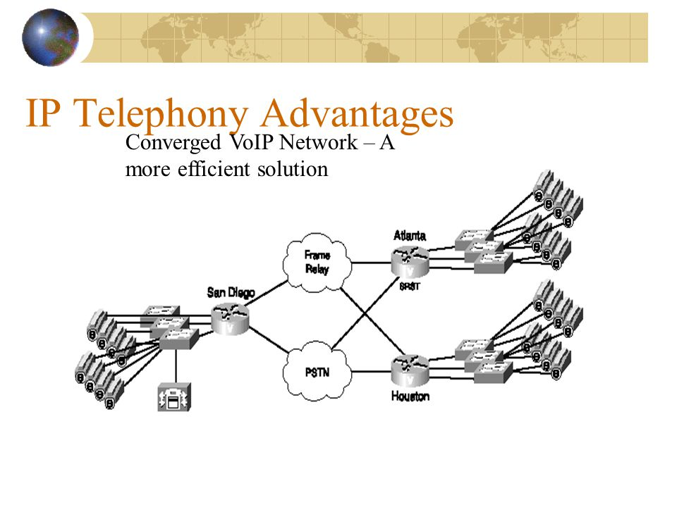 Converged VoIP Network – A more efficient solution