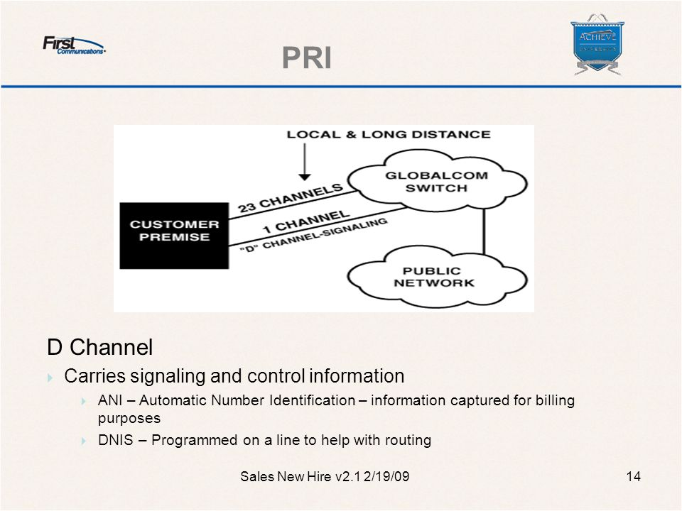 PRI Sales New Hire v2.1 2/19/0914 D Channel  Carries signaling and control information  ANI – Automatic Number Identification – information captured for billing purposes  DNIS – Programmed on a line to help with routing