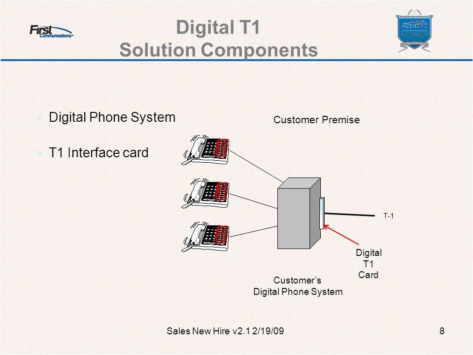 Customer Premise T-1 Customer's Digital Phone System Digital T1 Card Sales New Hire v2.1 2/19/098 Digital T1 Solution Components ◦ Digital Phone System ◦ T1 Interface card