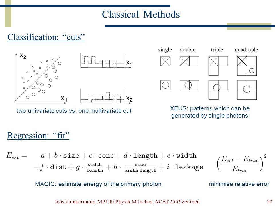 Jens Zimmermann, MPI für Physik München, ACAT 2005 Zeuthen10 Classical Methods Classification: cuts two univariate cuts vs.