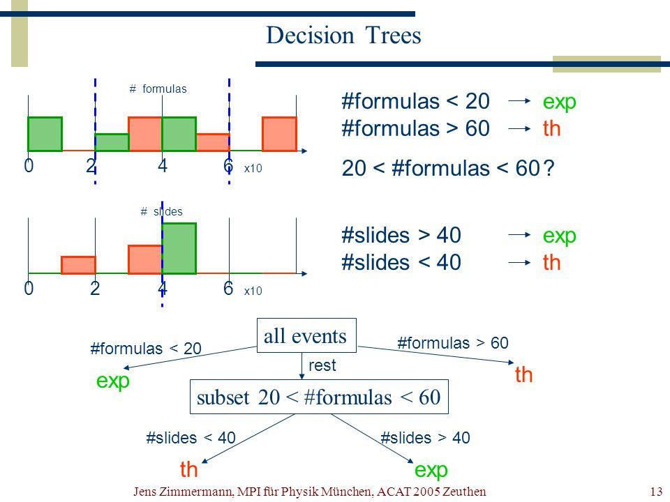 Jens Zimmermann, MPI für Physik München, ACAT 2005 Zeuthen13 Decision Trees 0 2 4 6 x10 # formulas #formulas < 20 exp #formulas > 60th 0 2 4 6 x10 # slides 20 < #formulas < 60.