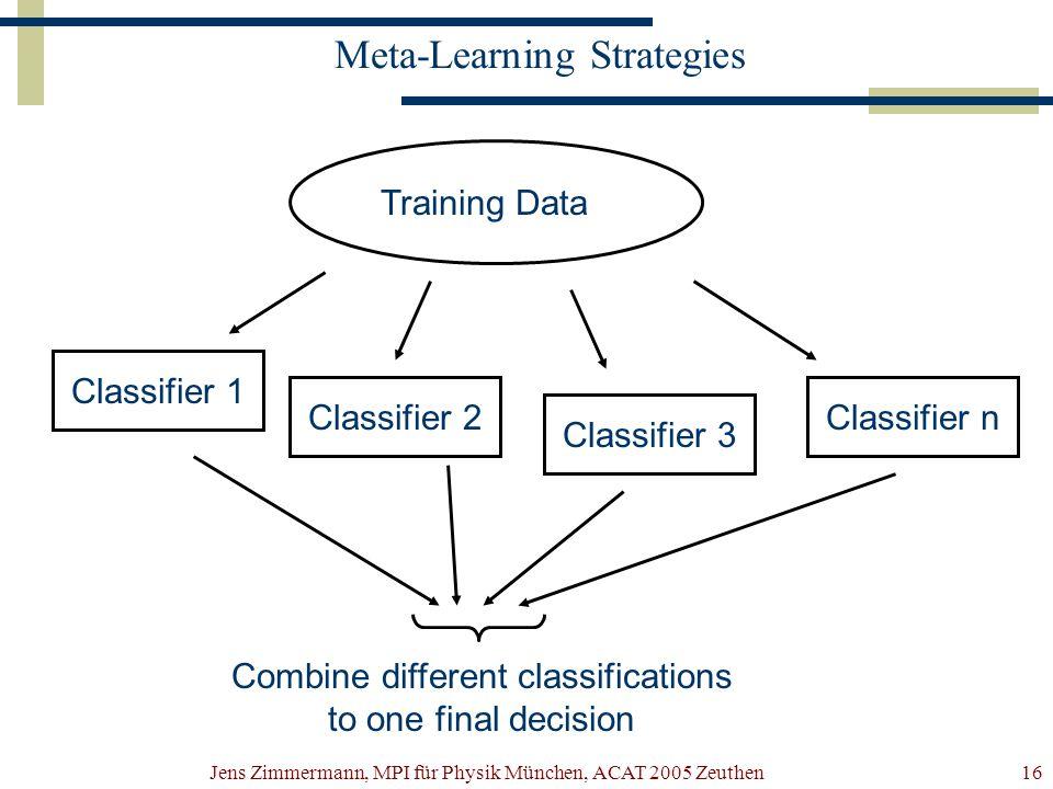 Jens Zimmermann, MPI für Physik München, ACAT 2005 Zeuthen16 Meta-Learning Strategies Training Data Classifier 1 Classifier 2 Classifier 3 Classifier