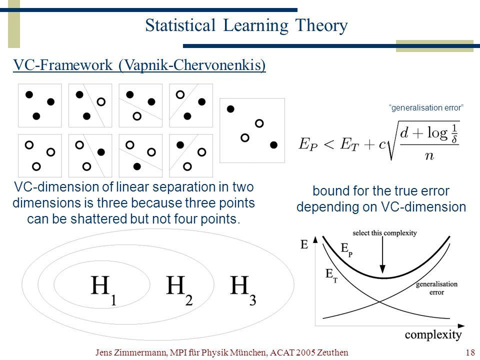 Jens Zimmermann, MPI für Physik München, ACAT 2005 Zeuthen18 Statistical Learning Theory VC-Framework (Vapnik-Chervonenkis) VC-dimension of linear sep