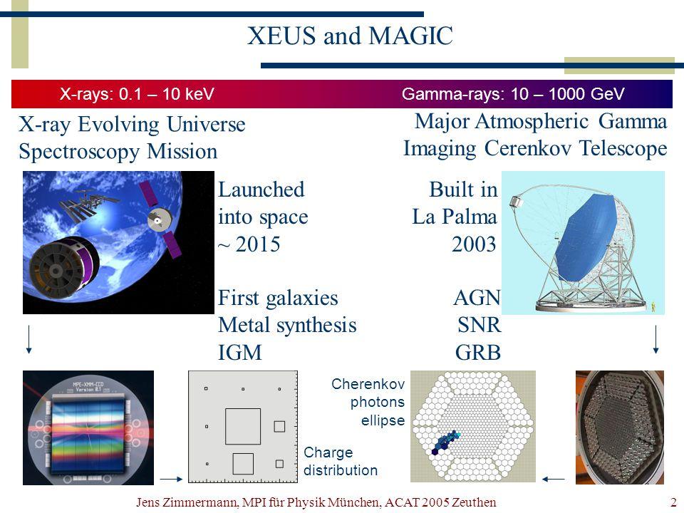 Jens Zimmermann, MPI für Physik München, ACAT 2005 Zeuthen2 XEUS and MAGIC X-rays: 0.1 – 10 keVGamma-rays: 10 – 1000 GeV X-ray Evolving Universe Spect