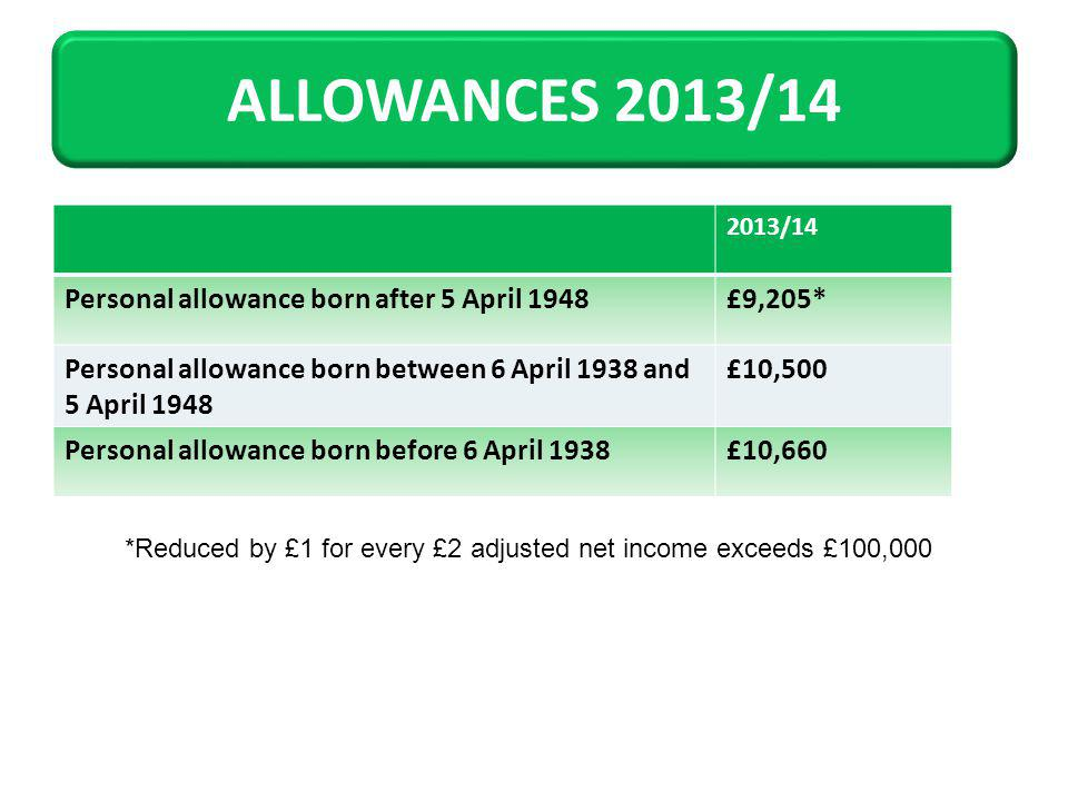 2013/14 Personal allowance born after 5 April 1948£9,205* Personal allowance born between 6 April 1938 and 5 April 1948 £10,500 Personal allowance born before 6 April 1938£10,660 *Reduced by £1 for every £2 adjusted net income exceeds £100,000 ALLOWANCES 2013/14