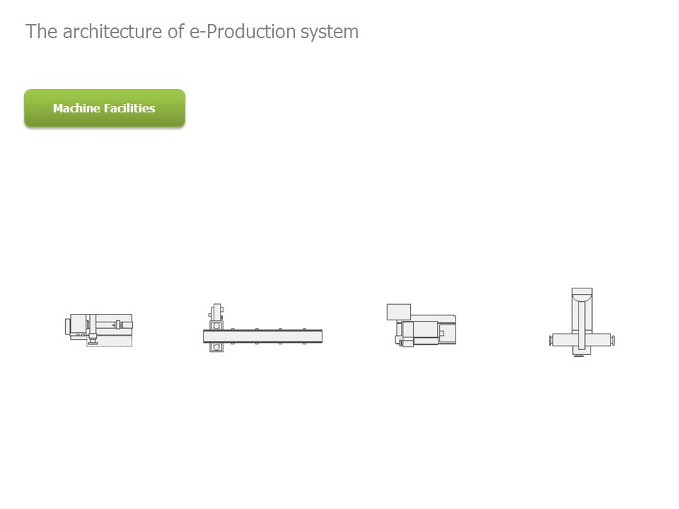 The architecture of e-Production system Machine Facilities