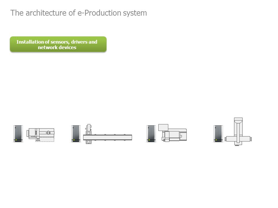 Installation of sensors, drivers and network devices The architecture of e-Production system