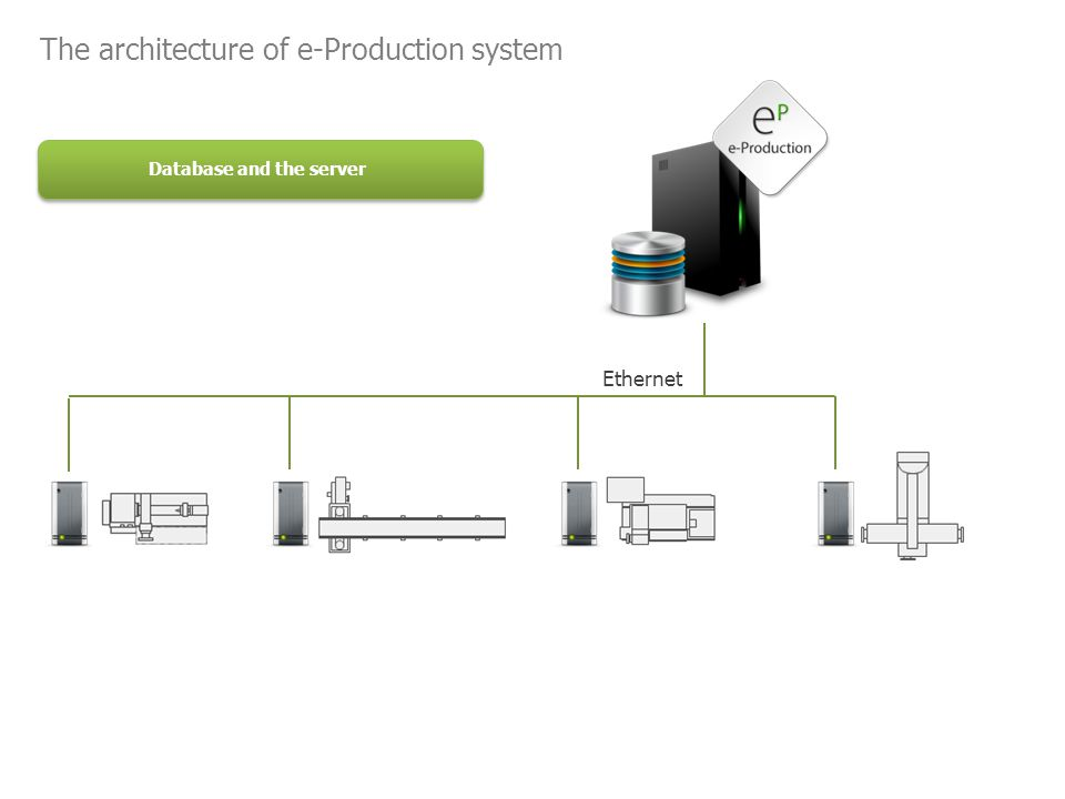 Ethernet Database and the server The architecture of e-Production system