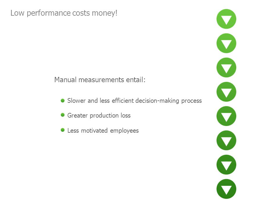 The evolution of efficiency in managing the Enterprise Manual measurementsAutomatic measurements
