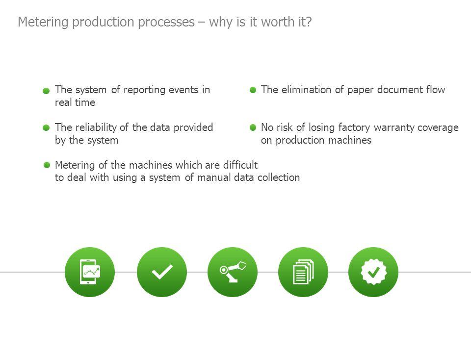 The modules of e-Production system EmployeesLibraryCatalogueMachine FacilitiesReportsSettings