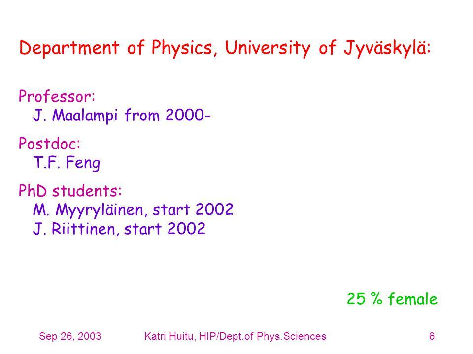 Sep 26, 2003Katri Huitu, HIP/Dept.of Phys.Sciences6 Department of Physics, University of Jyväskylä: Professor: J. Maalampi from 2000- Postdoc: T.F. Fe