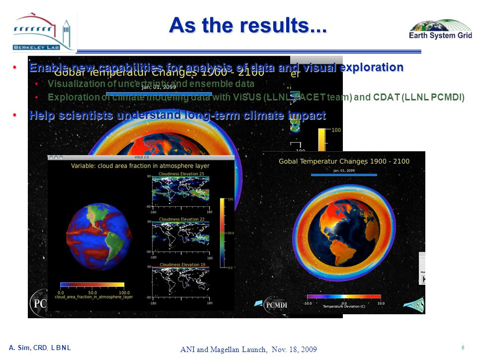 A. Sim, CRD, L B N L 6 ANI and Magellan Launch, Nov.