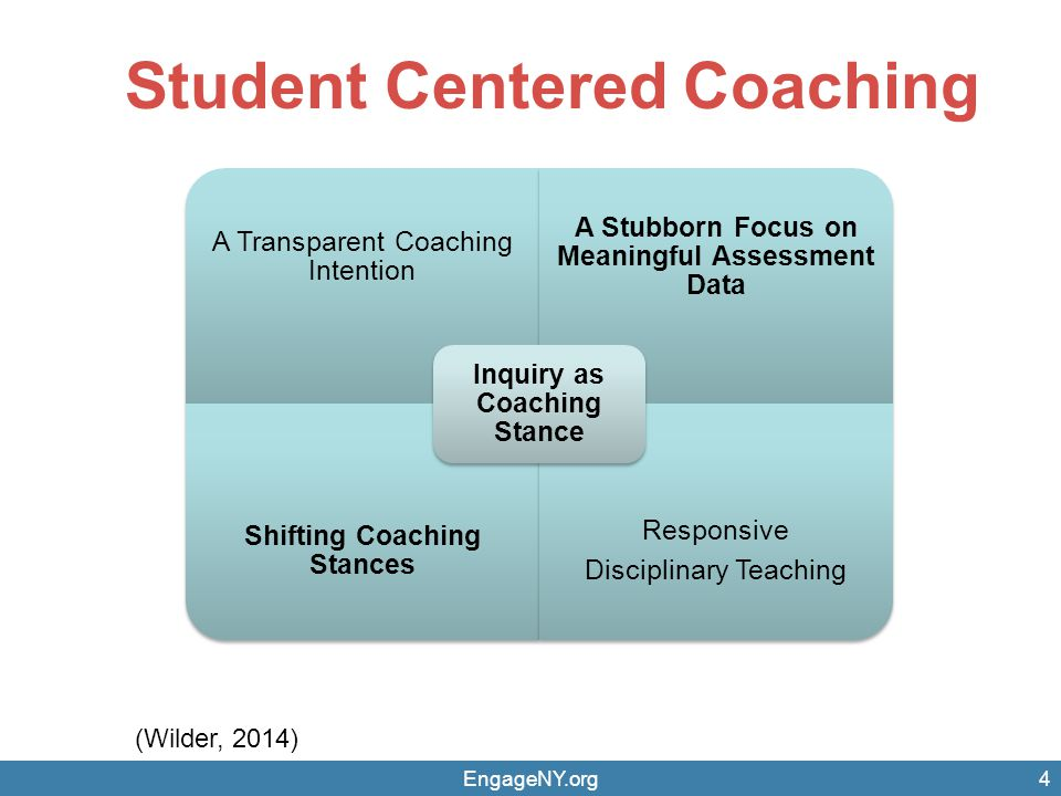 Student Centered Coaching (Wilder, 2014) 4 A Transparent Coaching Intention A Stubborn Focus on Meaningful Assessment Data Shifting Coaching Stances Responsive Disciplinary Teaching Inquiry as Coaching Stance EngageNY.org