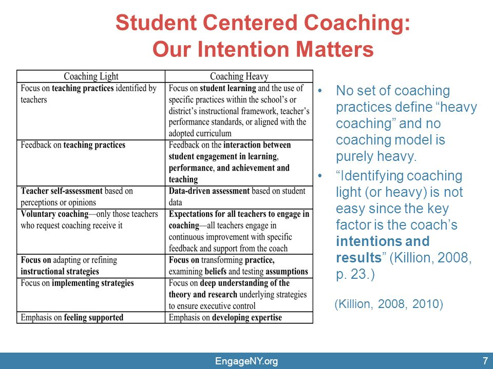 You Are Here 18 Part 1: Identifying Characteristics of Student- Centered Instructional Coaching Part 2: Analyze How Module 9.4 Lessons Scaffold the Tools to Evaluate and Synthesize Arguments Part 3: Coaching Practices to Support Bridge Student Bottlenecks in Module 9.4 EngageNY.org