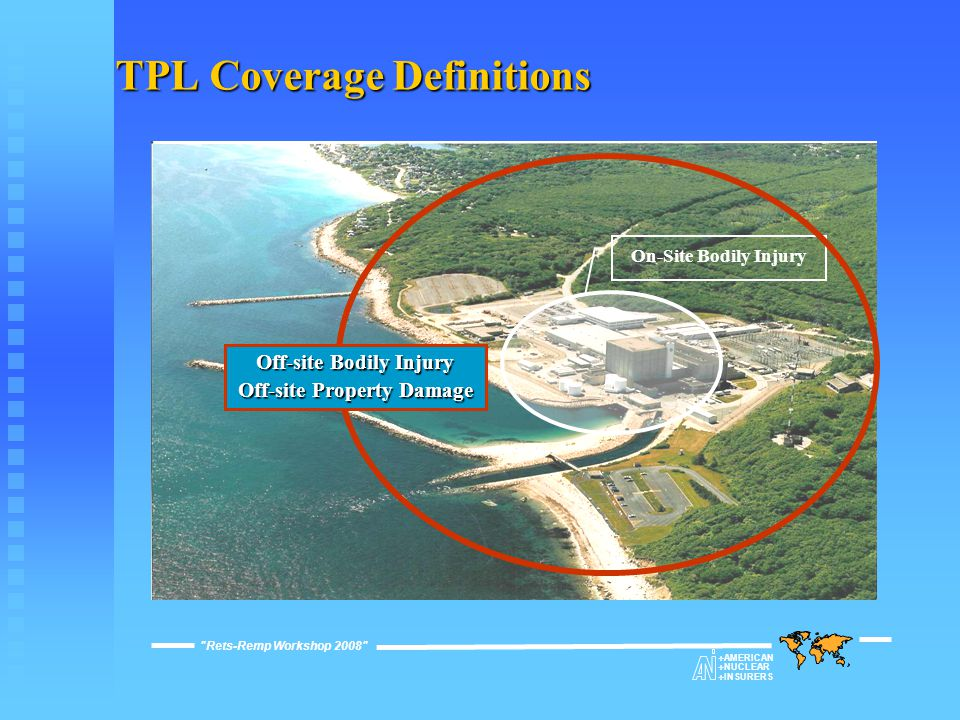 On-Site Bodily Injury Off-site Bodily Injury Off-site Property Damage TPL Coverage Definitions Rets-Remp Workshop 2008  AMERICAN  NUCLEAR  INSURERS