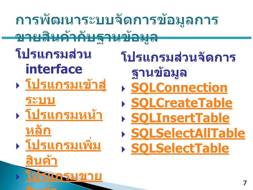 โปรแกรมส่วน interface  โปรแกรมเข้าสู่ ระบบ โปรแกรมเข้าสู่ ระบบ  โปรแกรมหน้า หลัก โปรแกรมหน้า หลัก  โปรแกรมเพิ่ม สินค้า โปรแกรมเพิ่ม สินค้า  โปรแกรมขาย สินค้า โปรแกรมขาย สินค้า 7 โปรแกรมส่วนจัดการ ฐานข้อมูล  SQLConnection SQLConnection  SQLCreateTable SQLCreateTable  SQLInsertTable SQLInsertTable  SQLSelectAllTable SQLSelectAllTable  SQLSelectTable SQLSelectTable