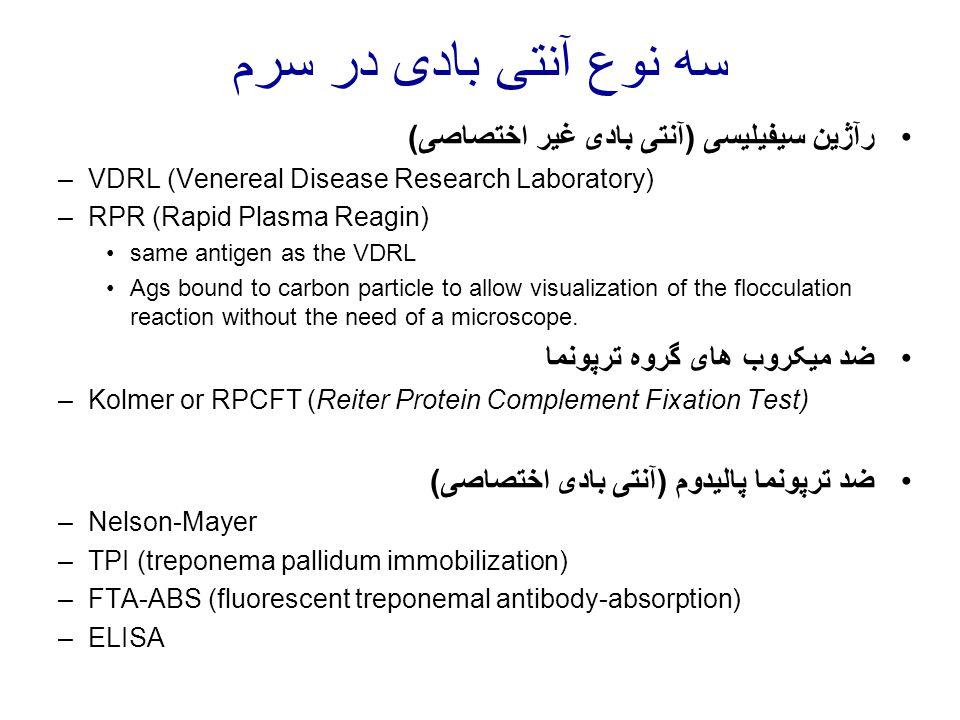 سه نوع آنتی بادی در سرم رآژین سیفیلیسی (آنتی بادی غیر اختصاصی) –VDRL (Venereal Disease Research Laboratory) –RPR (Rapid Plasma Reagin) same antigen as