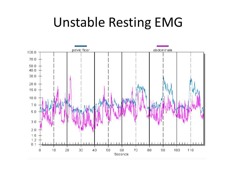 Unstable Resting EMG