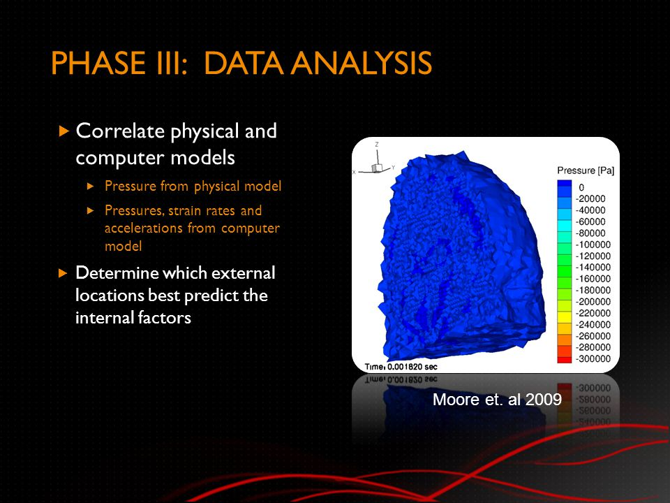 PHASE III: DATA ANALYSIS  Correlate physical and computer models  Pressure from physical model  Pressures, strain rates and accelerations from computer model  Determine which external locations best predict the internal factors Moore et.
