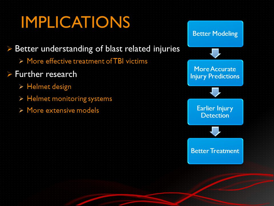 IMPLICATIONS  Better understanding of blast related injuries  More effective treatment of TBI victims  Further research  Helmet design  Helmet monitoring systems  More extensive models Better Modeling More Accurate Injury Predictions Earlier Injury Detection Better Treatment