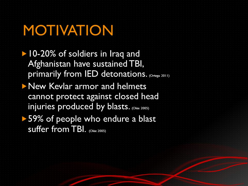 MOTIVATION  10-20% of soldiers in Iraq and Afghanistan have sustained TBI, primarily from IED detonations.