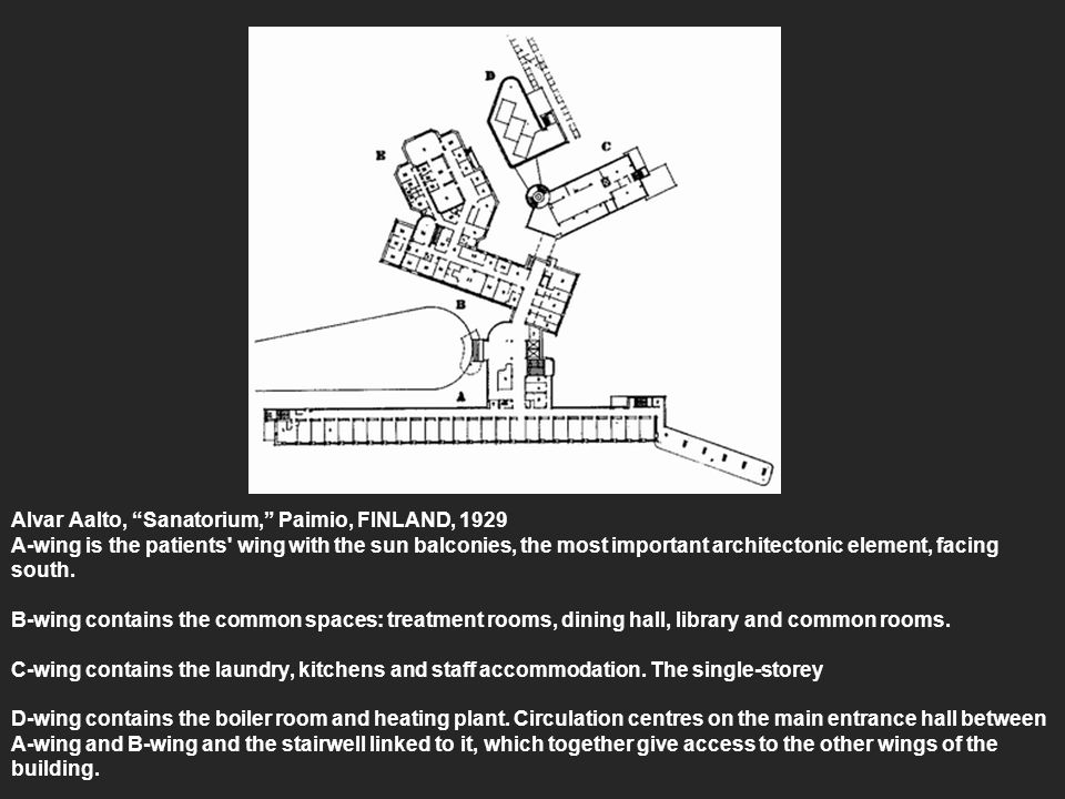 """Alvar Aalto, """"Sanatorium,"""" Paimio, FINLAND, 1929 A-wing is the patients' wing with the sun balconies, the most important architectonic element, facing"""
