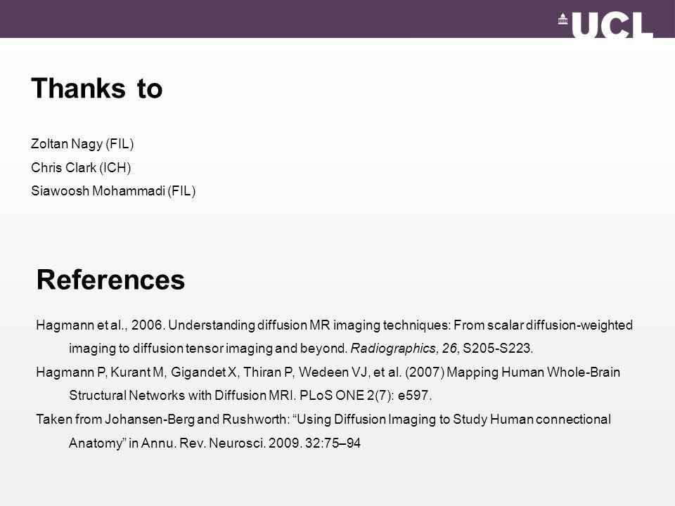 Thanks to Zoltan Nagy (FIL) Chris Clark (ICH) Siawoosh Mohammadi (FIL) References Hagmann et al., 2006.