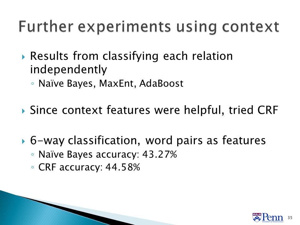 Results from classifying each relation independently ◦ Naïve Bayes, MaxEnt, AdaBoost  Since context features were helpful, tried CRF  6-way classification, word pairs as features ◦ Naïve Bayes accuracy: 43.27% ◦ CRF accuracy: 44.58% 35