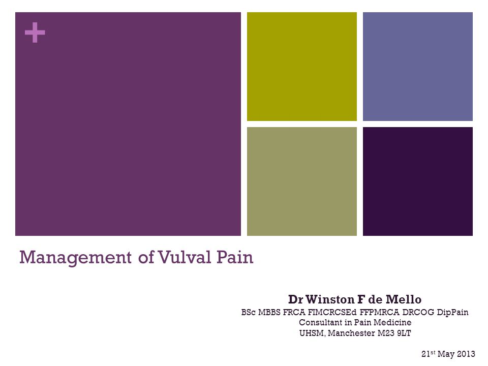 + Management of Vulval Pain Dr Winston F de Mello BSc MBBS FRCA FIMCRCSEd FFPMRCA DRCOG DipPain Consultant in Pain Medicine UHSM, Manchester M23 9LT 2