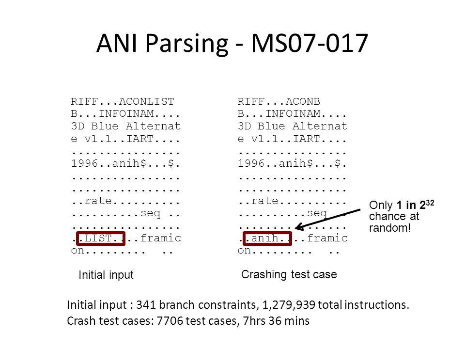 ANI Parsing - MS07-017 RIFF...ACONLIST B...INFOINAM....