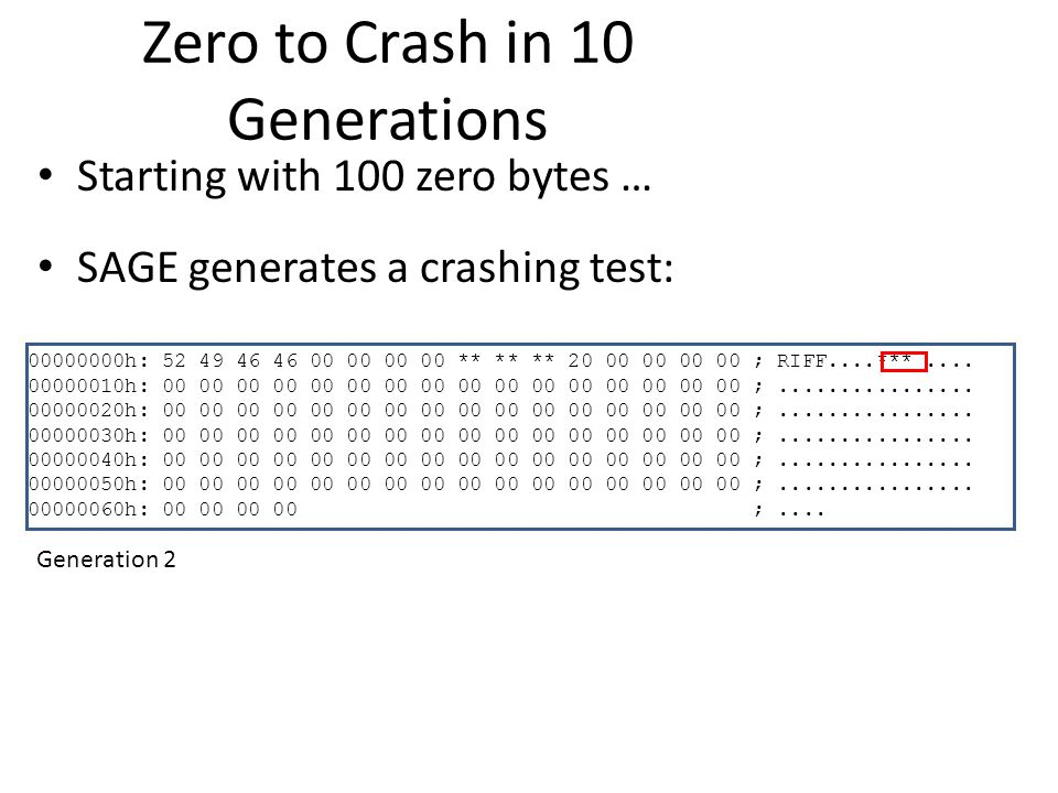 Zero to Crash in 10 Generations Starting with 100 zero bytes … SAGE generates a crashing test: 00000000h: 52 49 46 46 00 00 00 00 ** ** ** 20 00 00 00 00 ; RIFF....***....