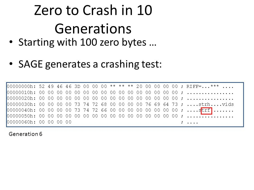 Zero to Crash in 10 Generations Starting with 100 zero bytes … SAGE generates a crashing test: 00000000h: 52 49 46 46 3D 00 00 00 ** ** ** 20 00 00 00 00 ; RIFF=...***....