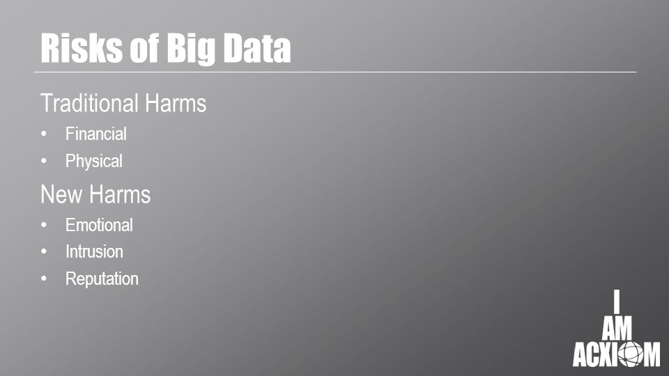 Big Data Types Device Identifiable Information Anonymous Choice X De-Identified Information X Personally Identifiable Information Aggregate Information Pseudo - anonymous / / Personal Pseudo- anonymous PIIDII AGI De-ID SANI ANI PIISANI Covered Information Ease of Technical Re-identification 100% 0%