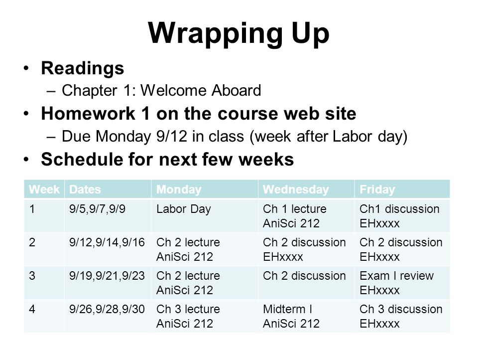 Wrapping Up Readings –Chapter 1: Welcome Aboard Homework 1 on the course web site –Due Monday 9/12 in class (week after Labor day) Schedule for next few weeks WeekDatesMondayWednesdayFriday 19/5,9/7,9/9Labor DayCh 1 lecture AniSci 212 Ch1 discussion EHxxxx 29/12,9/14,9/16Ch 2 lecture AniSci 212 Ch 2 discussion EHxxxx Ch 2 discussion EHxxxx 39/19,9/21,9/23Ch 2 lecture AniSci 212 Ch 2 discussionExam I review EHxxxx 49/26,9/28,9/30Ch 3 lecture AniSci 212 Midterm I AniSci 212 Ch 3 discussion EHxxxx