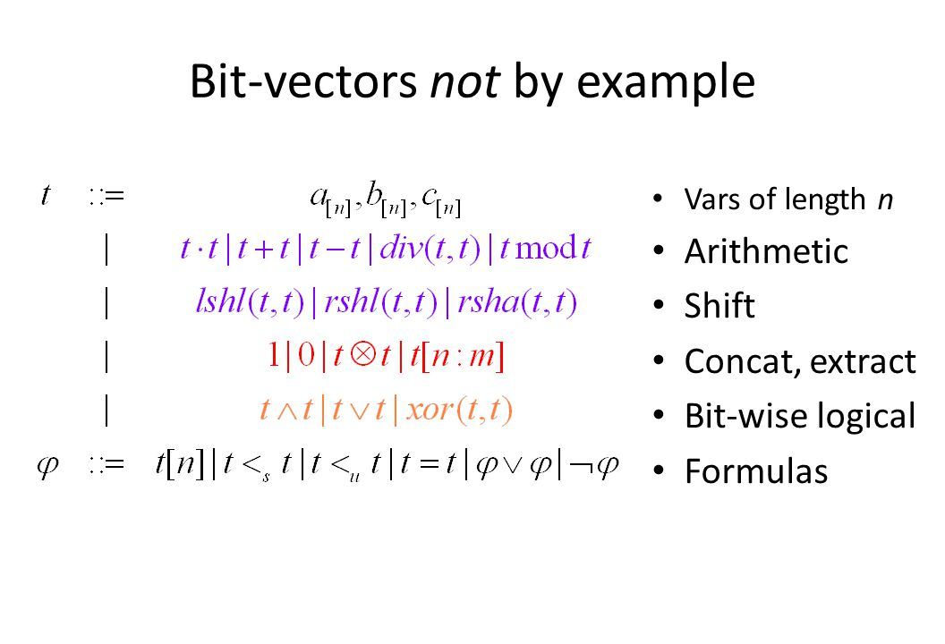 Bit-vectors not by example Vars of length n Arithmetic Shift Concat, extract Bit-wise logical Formulas