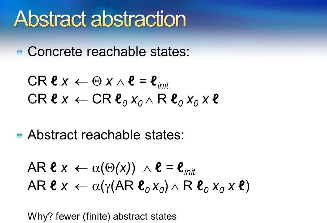 Concrete reachable states: CR ℓ x   x  ℓ = ℓ init CR ℓ x  CR ℓ 0 x 0  R ℓ 0 x 0 x ℓ Abstract reachable states: AR ℓ x   (  (x))  ℓ = ℓ init AR ℓ x   (  (AR ℓ 0 x 0 )  R ℓ 0 x 0 x ℓ) Why.