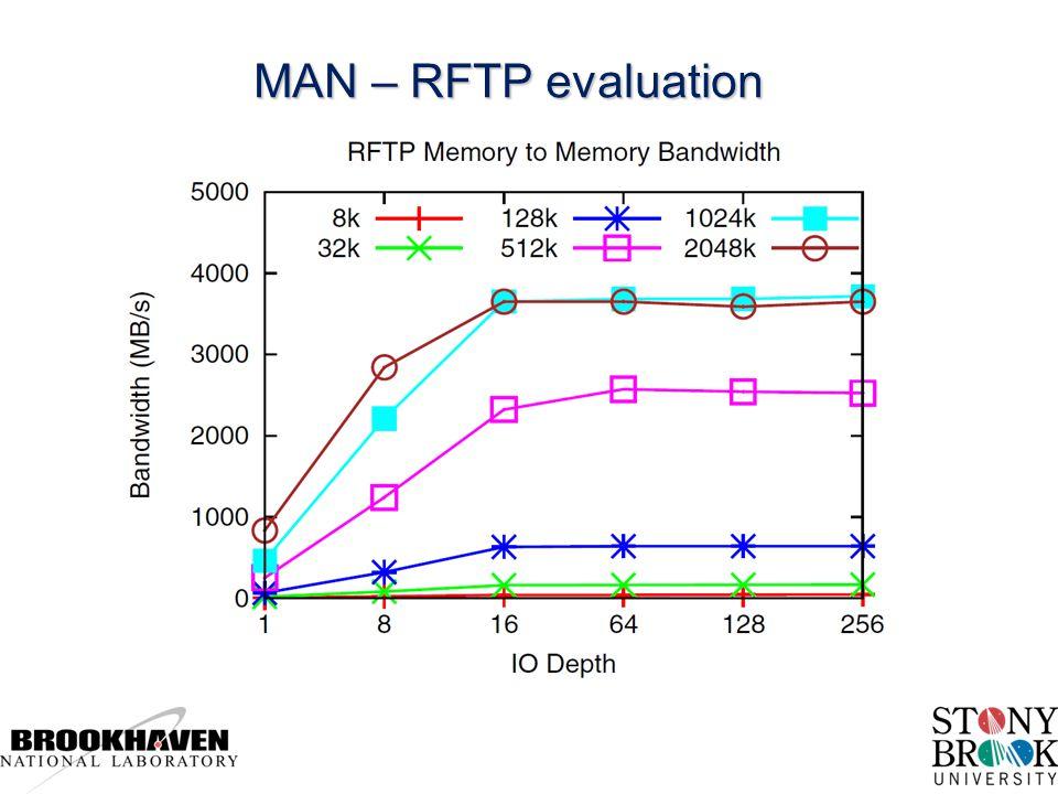 MAN – RFTP evaluation