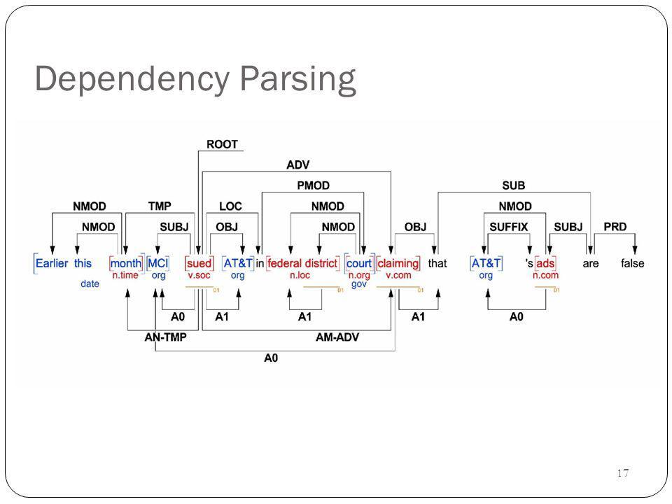 17 Dependency Parsing