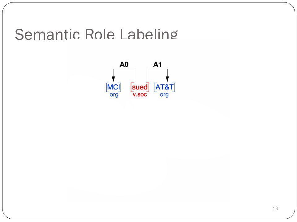 18 Semantic Role Labeling